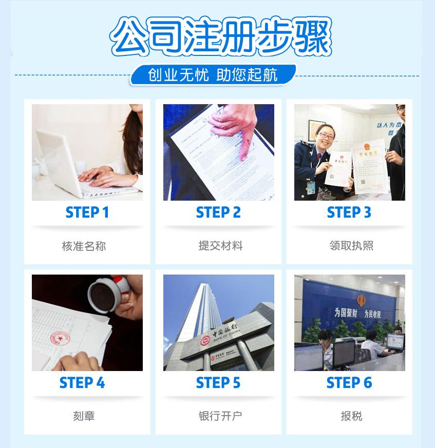 重慶公司注冊流程